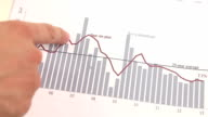 Graph Of Business Budget video