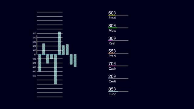 Graphs forming against a dark blue gradient video