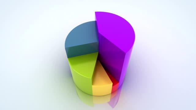 graphs video