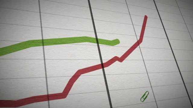 Green Chart video