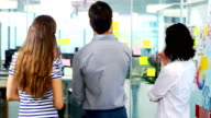 Group of executives discussing over sticky notes video