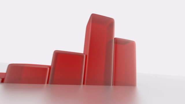 Growing Bar Graph video