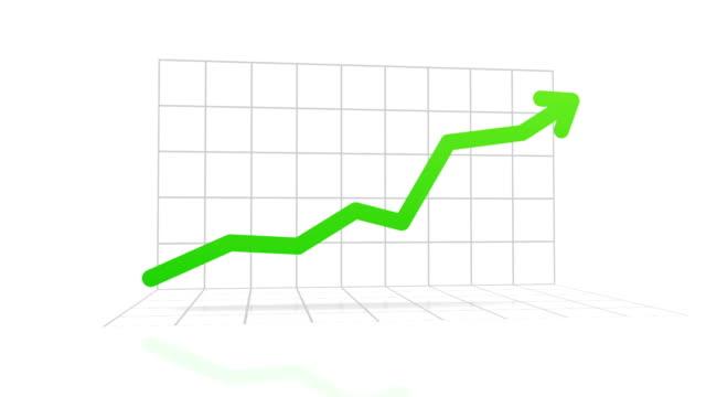 Growing chart video