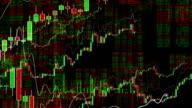 Growing Financial Charts Loop. Panorama. video