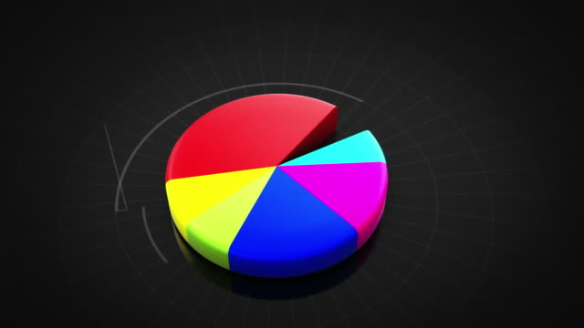 Growing pie and bar chart, without figures.  Black background. video