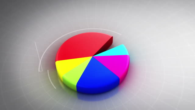 Growing pie and bar charts, without figures. White background. video