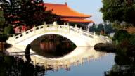 Guanghua Ponds video