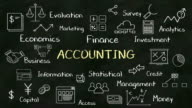 Handwriting concept of 'ACCOUNTING' at chalkboard. with various diagram. video