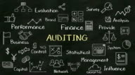 Handwriting concept of 'AUDITING' at chalkboard. with various diagram. video