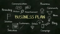 Handwriting concept of 'BUSINESS PLAN' at chalkboard. with various diagram. video