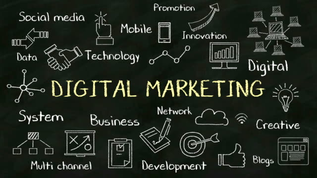 Handwriting concept of 'DIGITAL MARKETING' at chalkboard. with various diagram. video