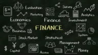 Handwriting concept of 'FINANCE' at chalkboard. with various diagram. video