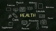 Handwriting concept of 'HEALTH' at chalkboard. with various diagram. video