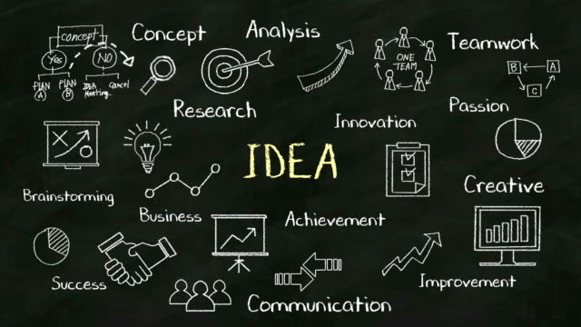 Handwriting concept of 'IDEA' at chalkboard. with various diagram. video