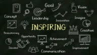 Handwriting concept of 'INSPIRING' at chalkboard. with various diagram. video