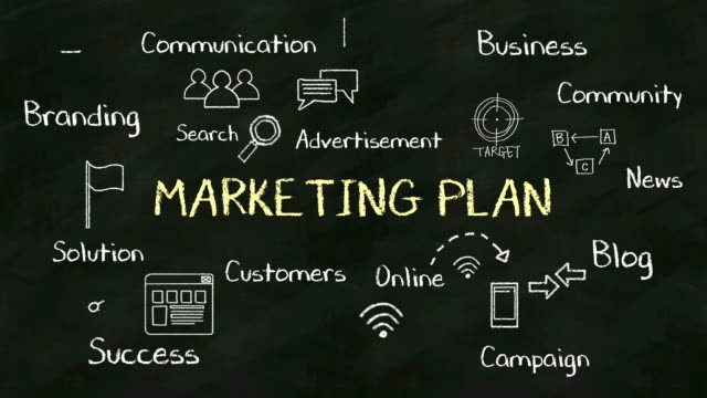 Handwriting concept of 'Marketing Plan' at chalkboard. with various diagram. video