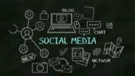 Handwriting concept of 'Social media' at chalkboard. 2 video