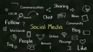 Handwriting concept of 'Social media' at chalkboard. with various diagram. video