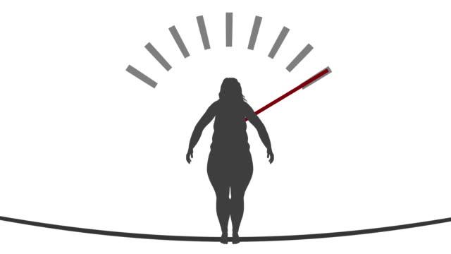 Happy Sad Weightloss jojo loop female video