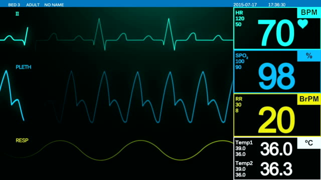 Heart beat monitor. video
