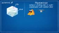 hepatitis A - Transmission-symptoms ENG video