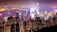 Hong Kong Time Lapse video