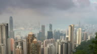 Hong kong view from Victoria Peak. Panning shot. video