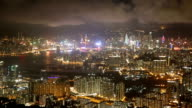 HD VDO : Hongkong city at night video