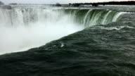 Horseshoe Falls at the brink video