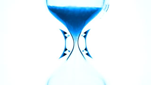 hourglass video