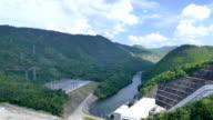 Hydropower dam video