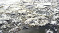 Ice melts on the river in the spring video