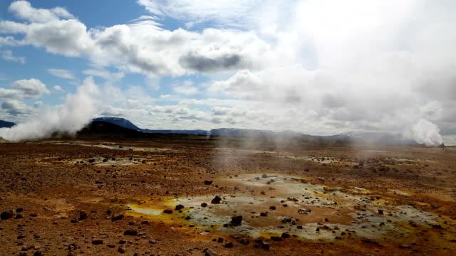 Icelandic geothermal area video