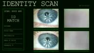Identity Scan video