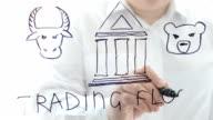 Illustration on stock exchange. video