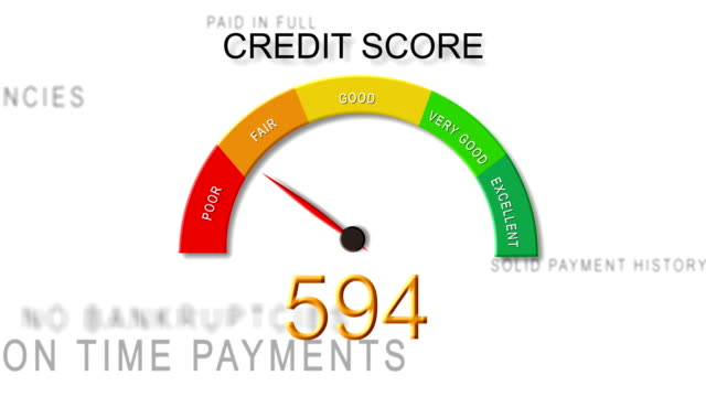 Increasing Credit Score BG (with dial) video