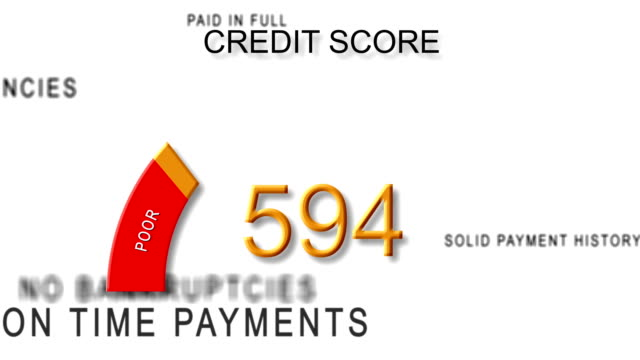 Increasing Credit Score BG video