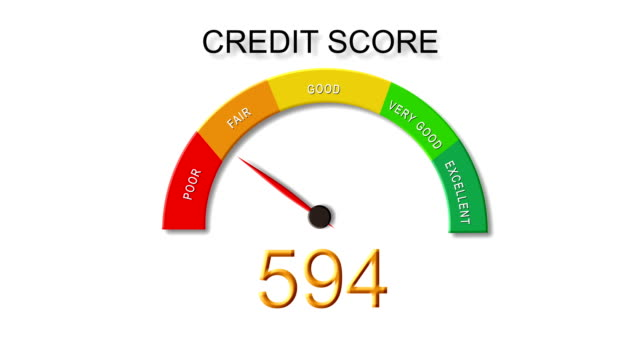 Increasing Credit Score (with dial) video