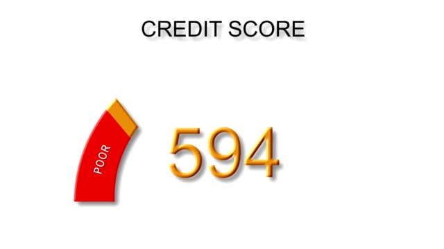 Increasing Credit Score video