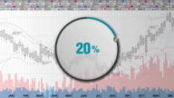 Indicate about 20 percents circle dial on various Stock charts. video