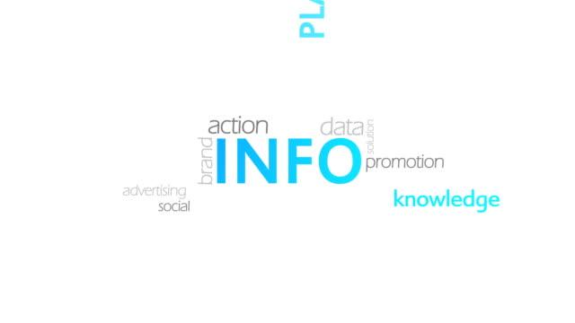 Info, Information video