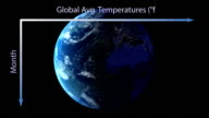 Infographic of earth temperatures video