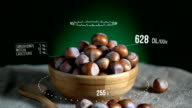 Infographic of Hazelnut with vitamins, microelements minerals. Energy, calorie and component video