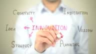 Innovation, Concept Clip Art,  Man writing on transparent screen video