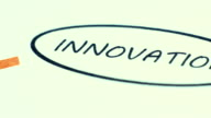 Innovation To Success video