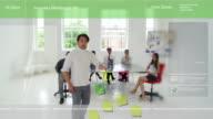 Interactive computer white board video