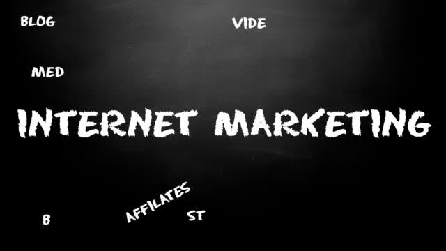 Internet Marketing chalk board loop animation. video