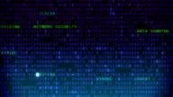 Internet security screen loop video