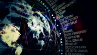 Internet Security World video