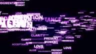MINDFULNESS Keywords, Background, Rendering,  Animationl, Loop video
